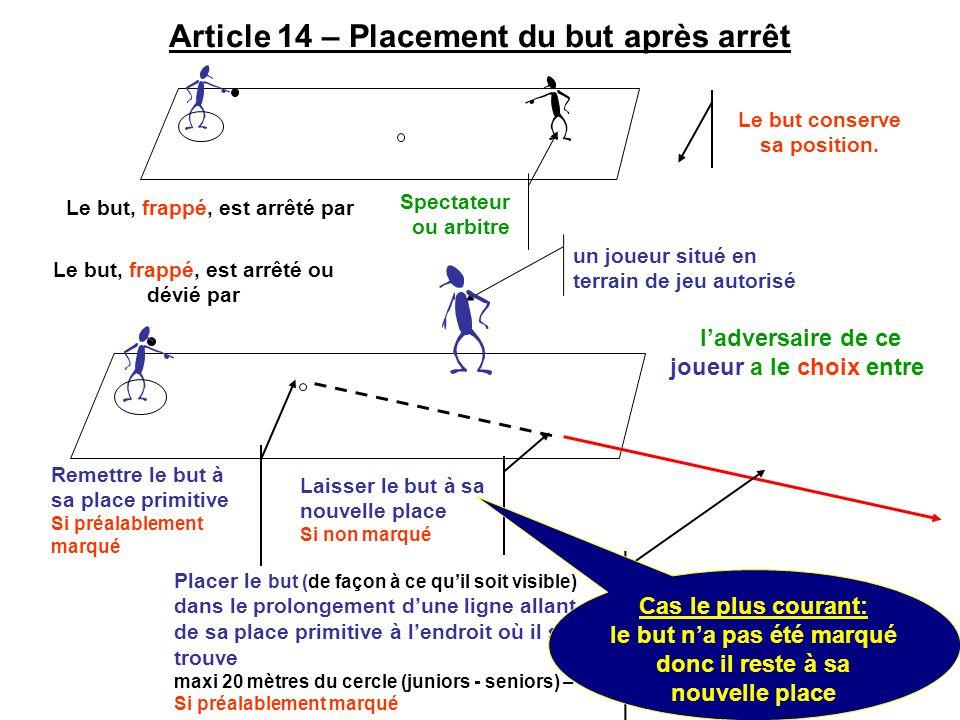 Article 13 – Dispositions à prendre si le but est nul Si, au cours dune mène, le but est nul, trois cas se présentent : 2 - Il reste des boules à joue