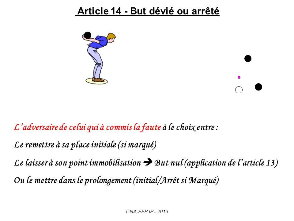 Article 14 – Placement du but après arrêt Le but, frappé, est arrêté par Spectateur ou arbitre Le but conserve sa position. ladversaire de ce joueur a