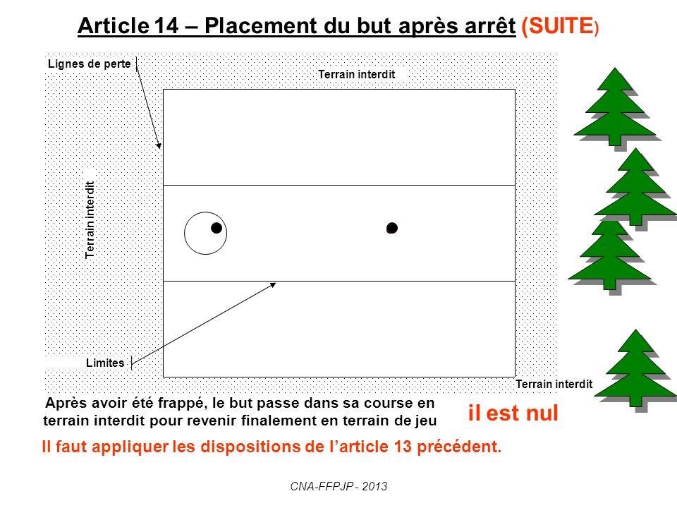 Article 14 - But dévié ou arrêté Ladversaire de celui qui à commis la faute à le choix entre : Le remettre à sa place initiale (si marqué) Le laisser