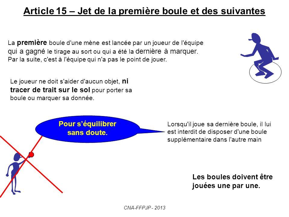 Article 14 – Placement du but après arrêt (SUITE ) Lignes de perte Terrain interdit Après avoir été frappé, le but passe dans sa course en terrain int