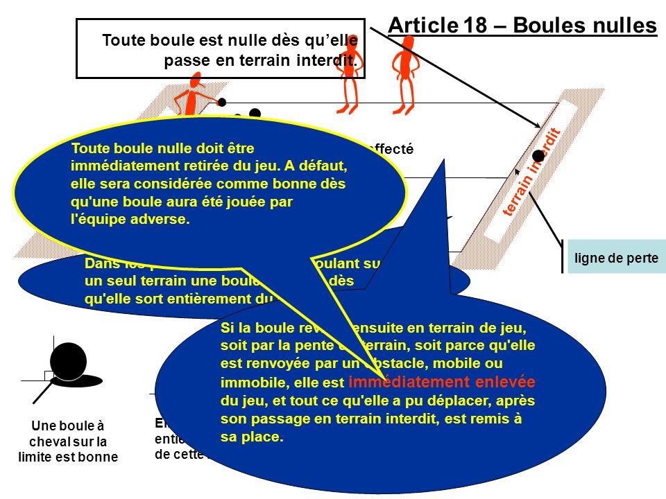 Article 17 - Lancer des boules et boules sorties du terrain 1) Avertissement ; 2) Annulation de la boule jouée ou à jouer ; 3) Annulation de la boule