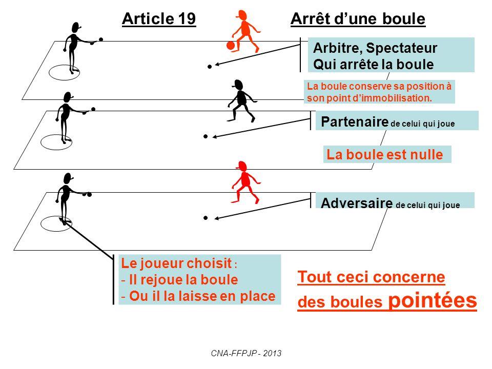 Article 18 – Boules nulles Elle est nulle lorsquelle se situe entièrement au-delà de laplomb de cette limite.