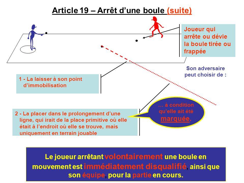 Article 19 Arrêt dune boule Arbitre, Spectateur Qui arrête la boule La boule conserve sa position à son point dimmobilisation. Partenaire de celui qui