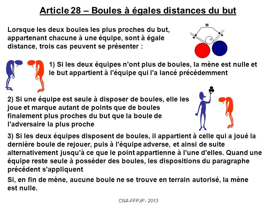 Article 27 – Déplacement des boules ou du but Le point est perdu par une équipe si l un de ses joueurs, effectuant une mesure, déplace le but ou l une des boules litigieuses.
