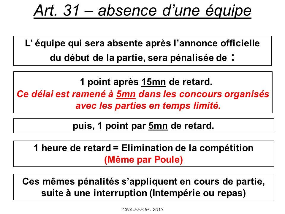 Article 31 : Pénalités pour absence des équipes ou des joueurs Au moment du tirage au sort des rencontres et de la proclamation des résultats de ce tirage, les joueurs doivent être présents à la table de contrôle.