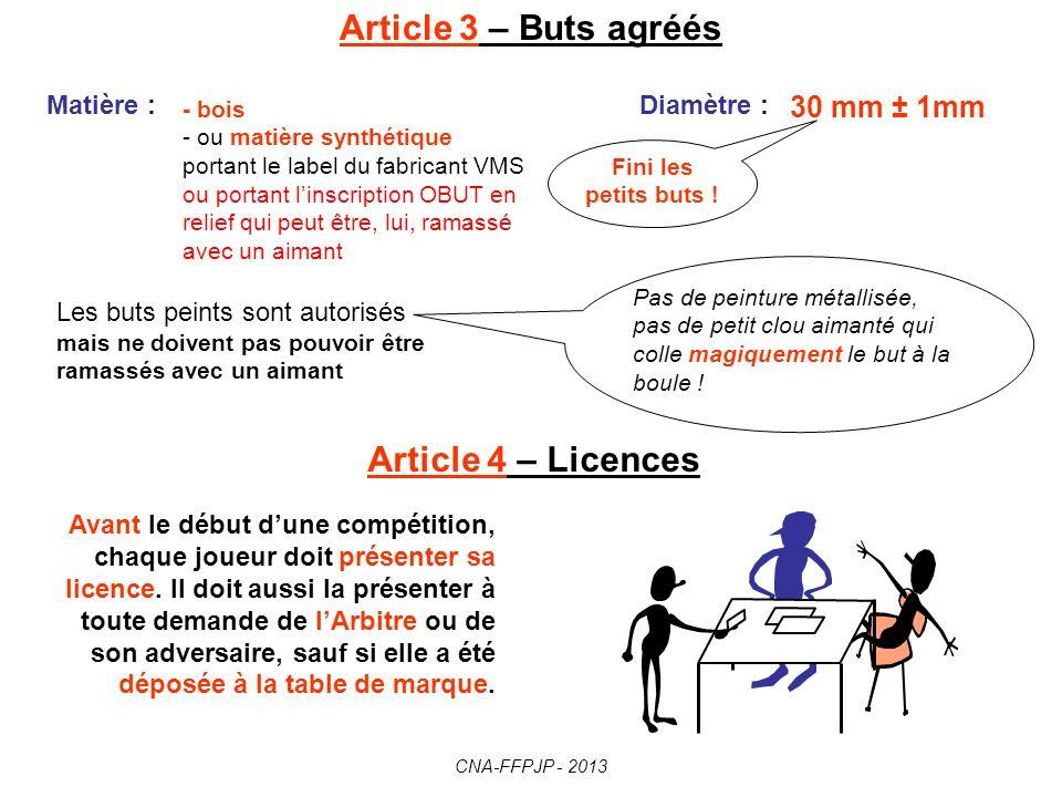 Article 4 – Licences Avant le début dune compétition, chaque joueur doit présenter sa licence.