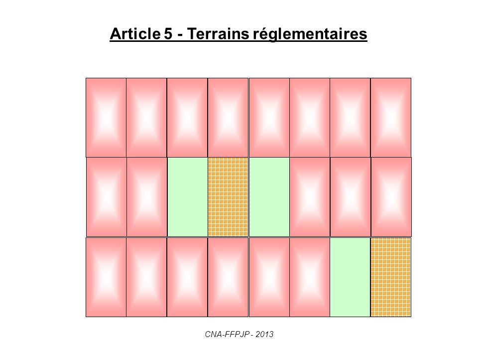 (Rappel article 7) : - Le cercle puisse être tracé à 1 mètre de tout obstacle et de la limite du terrain interdit.