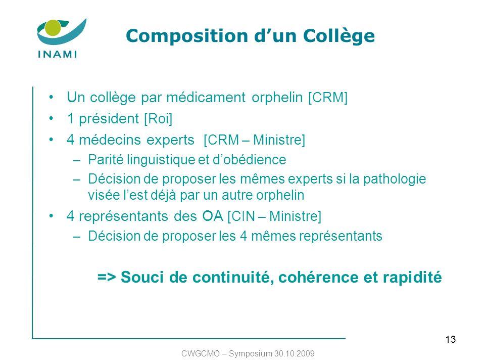 13 Composition dun Collège Un collège par médicament orphelin [CRM] 1 président [Roi] 4 médecins experts [CRM – Ministre] –Parité linguistique et dobé