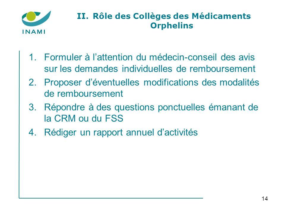 14 II.Rôle des Collèges des Médicaments Orphelins 1.Formuler à lattention du médecin-conseil des avis sur les demandes individuelles de remboursement