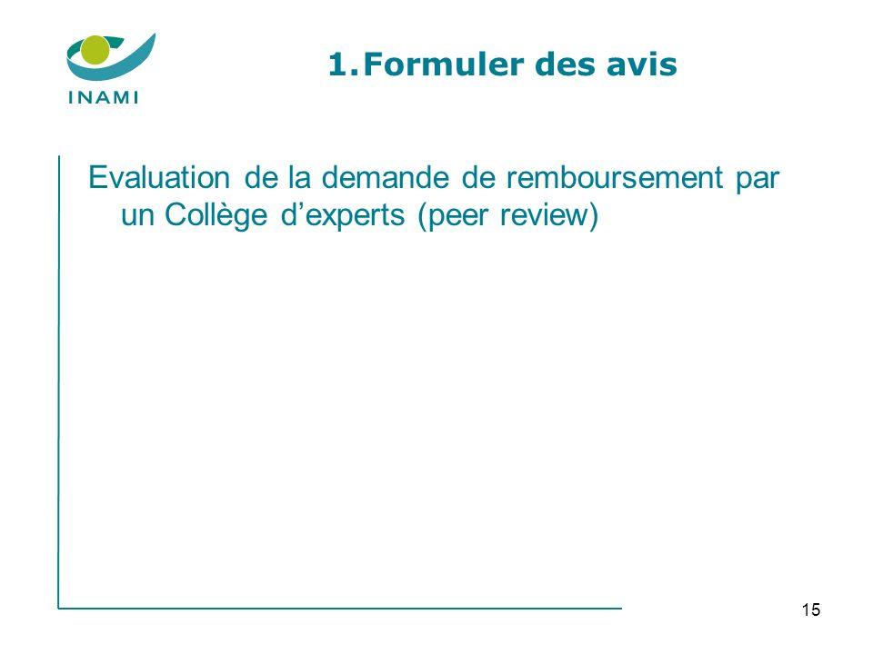 15 1.Formuler des avis Evaluation de la demande de remboursement par un Collège dexperts (peer review)