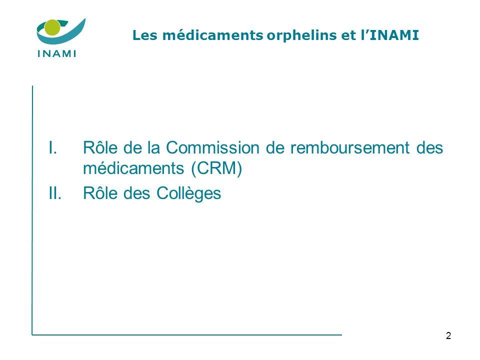 3 Les médicaments orphelins et lINAMI I.Rôle de la Commission de remboursement des médicaments (CRM)