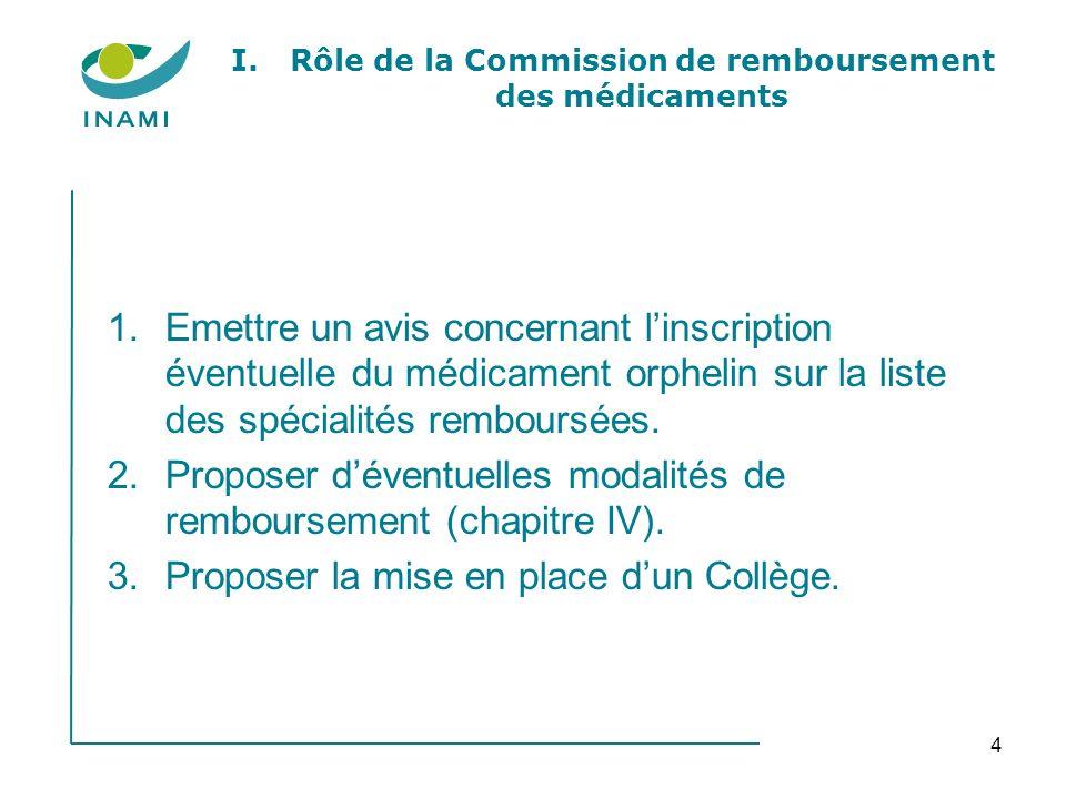 4 I.Rôle de la Commission de remboursement des médicaments 1.Emettre un avis concernant linscription éventuelle du médicament orphelin sur la liste de