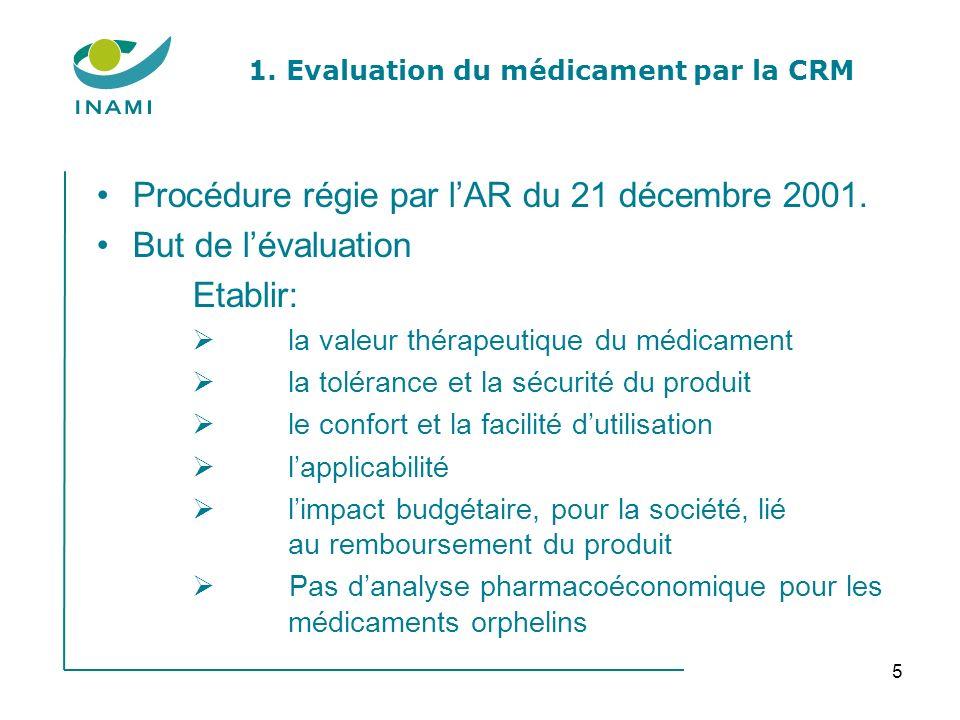 5 1. Evaluation du médicament par la CRM Procédure régie par lAR du 21 décembre 2001. But de lévaluation Etablir: la valeur thérapeutique du médicamen