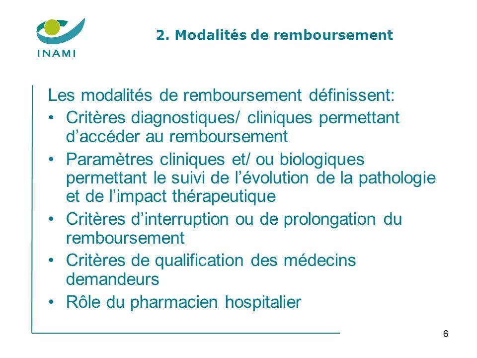 6 2. Modalités de remboursement Les modalités de remboursement définissent: Critères diagnostiques/ cliniques permettant daccéder au remboursement Par