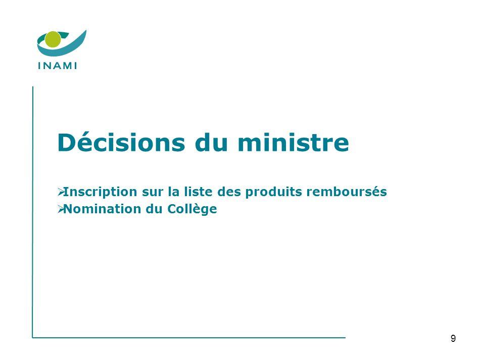 9 Décisions du ministre Inscription sur la liste des produits remboursés Nomination du Collège
