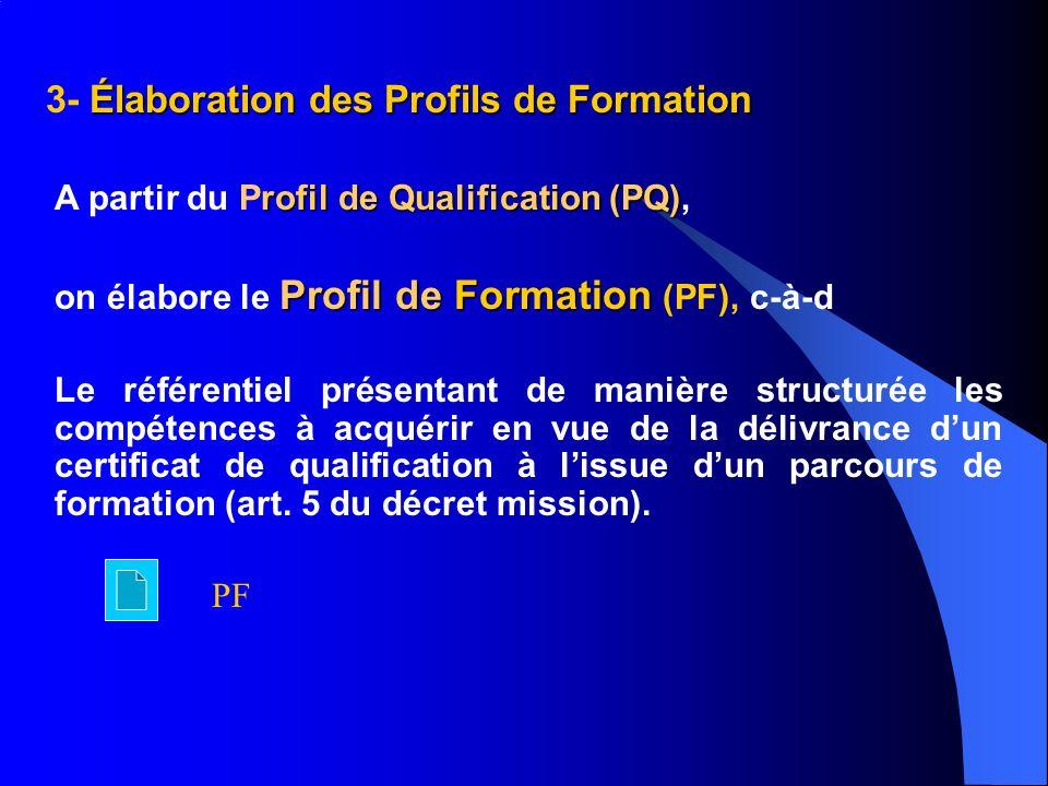 Élaboration des Profils de Formation 3- Élaboration des Profils de Formation rofil de Qualification (PQ) A partir du Profil de Qualification (PQ), Profil de Formation on élabore le Profil de Formation (PF), c-à-d Le référentiel présentant de manière structurée les compétences à acquérir en vue de la délivrance dun certificat de qualification à lissue dun parcours de formation (art.