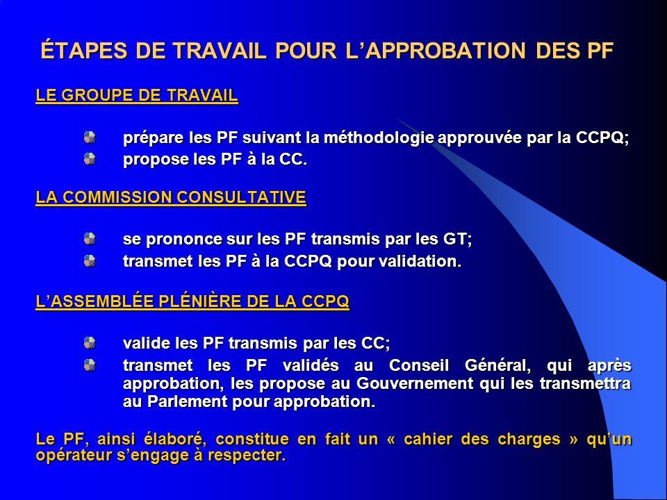 ÉTAPES DE TRAVAIL POUR LAPPROBATION DES PF LE GROUPE DE TRAVAIL prépare les PF suivant la méthodologie approuvée par la CCPQ; propose les PF à la CC.
