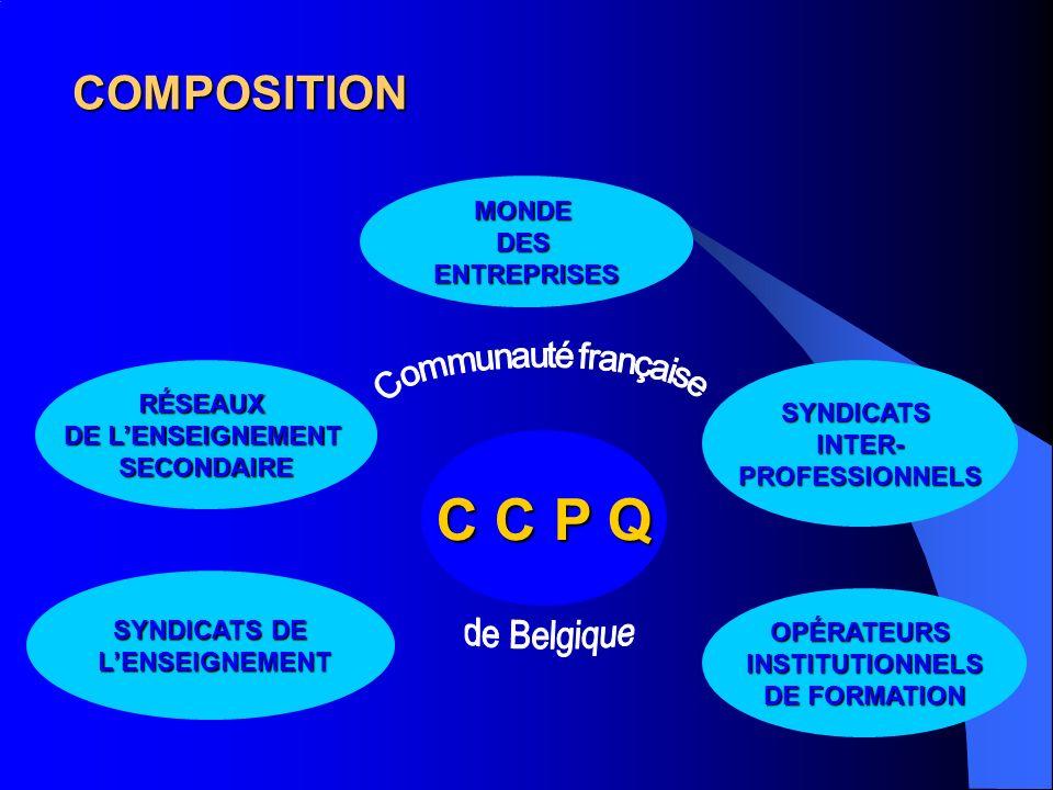 COMPOSITION MONDEDESENTREPRISES RÉSEAUX DE LENSEIGNEMENT SECONDAIRESYNDICATSINTER-PROFESSIONNELS SYNDICATS DE LENSEIGNEMENT LENSEIGNEMENT OPÉRATEURS INSTITUTIONNELS DE FORMATION C C P Q