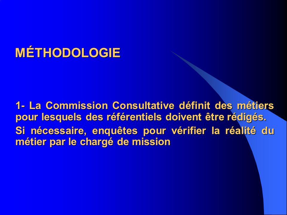 MÉTHODOLOGIE 1- La Commission Consultative définit des métiers pour lesquels des référentiels doivent être rédigés.