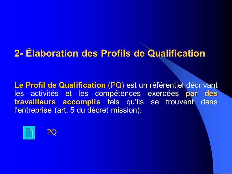 2- Élaboration des Profils de Qualification Le Profil de Qualification par des travailleurs accomplis Le Profil de Qualification (PQ) est un référentiel décrivant les activités et les compétences exercées par des travailleurs accomplis tels quils se trouvent dans lentreprise (art.