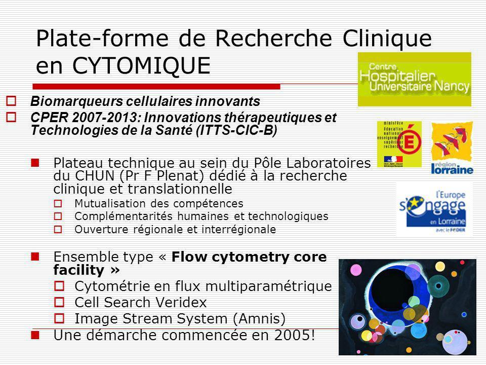 Cytométrie de flux multiparamétrique Navios (Beckman Coulter) Software Kaluza CMF 3 lasers 10 couleurs <… 5 Laboratoire dImmunologie (Pr GC FAURE, Pr MC BENE, Dr M de CARVALHO) Service dHématologie biologique (Pr T LECOMPTE, Dr V LATGER) Unité de thérapie cellulaire et tissulaire (Pr JF STOLTZ, Pr A DALLOUL) Anatomopathologie (Pr F PLENAT, Dr K MONTAGNE)