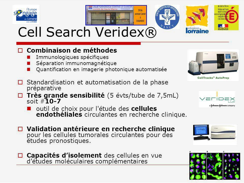 Cell Search Veridex® Combinaison de méthodes Immunologiques spécifiques Séparation immunomagnétique Quantification en imagerie photonique automatisée Standardisation et automatisation de la phase préparative Très grande sensibilité (5 évts/tube de 7,5mL) soit #10-7 outil de choix pour l étude des cellules endothéliales circulantes en recherche clinique.