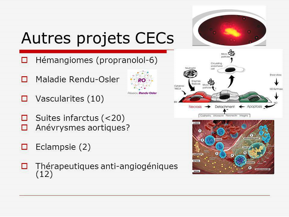 Autres projets CECs Hémangiomes (propranolol-6) Maladie Rendu-Osler Vascularites (10) Suites infarctus (<20) Anévrysmes aortiques? Eclampsie (2) Théra