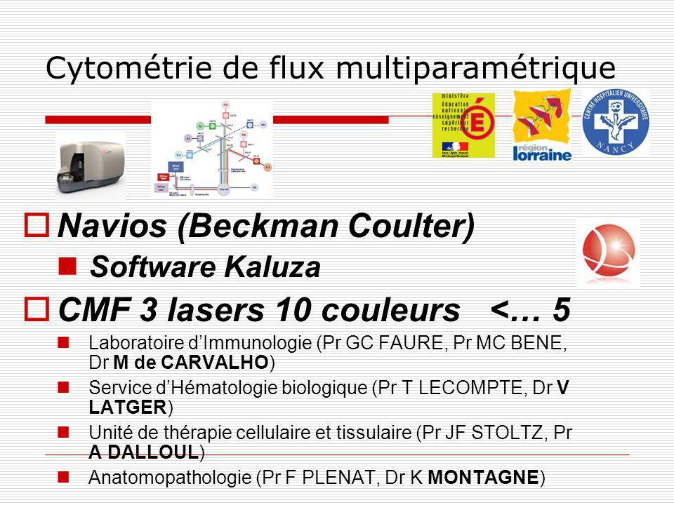 Cytométrie de flux multiparamétrique Navios (Beckman Coulter) Software Kaluza CMF 3 lasers 10 couleurs <… 5 Laboratoire dImmunologie (Pr GC FAURE, Pr