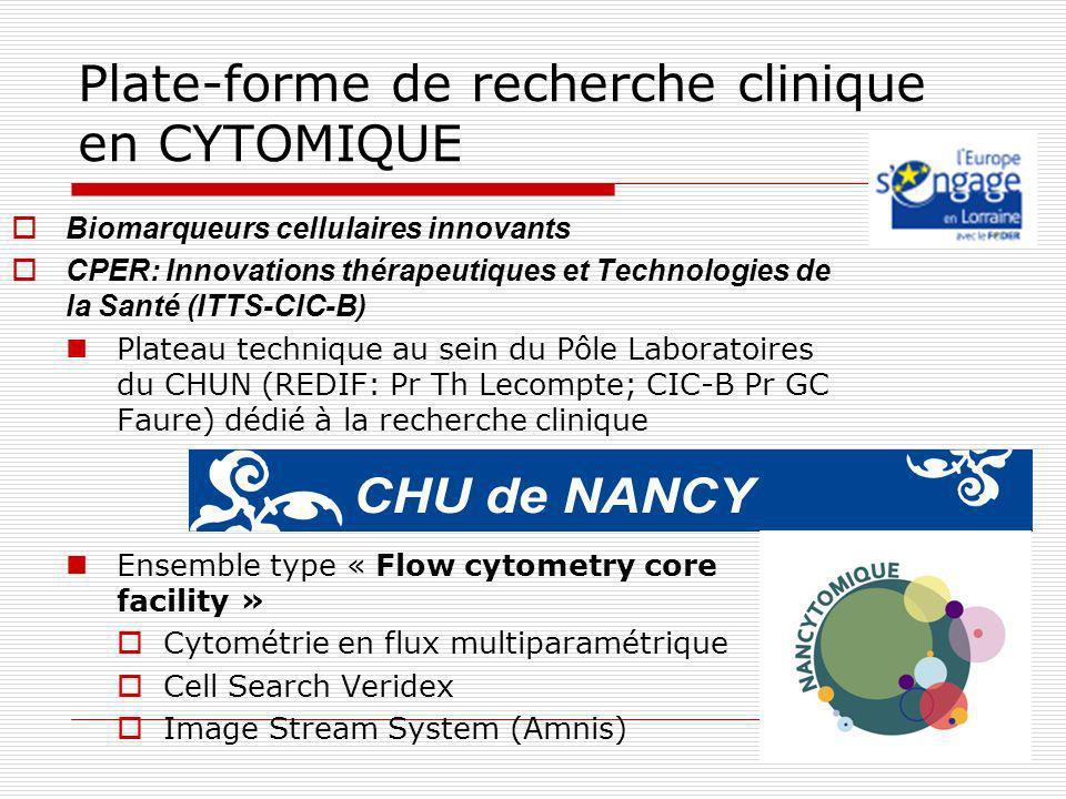 Plate-forme de recherche clinique en CYTOMIQUE Biomarqueurs cellulaires innovants CPER: Innovations thérapeutiques et Technologies de la Santé (ITTS-CIC-B) Plateau technique au sein du Pôle Laboratoires du CHUN (REDIF: Pr Th Lecompte; CIC-B Pr GC Faure) dédié à la recherche clinique Ensemble type « Flow cytometry core facility » Cytométrie en flux multiparamétrique Cell Search Veridex Image Stream System (Amnis)