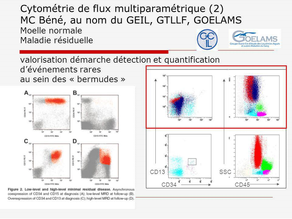 Cytométrie de flux multiparamétrique (2) MC Béné, au nom du GEIL, GTLLF, GOELAMS Moelle normale Maladie résiduelle valorisation démarche détection et quantification dévénements rares au sein des « bermudes » CD34 CD45 CD13SSC
