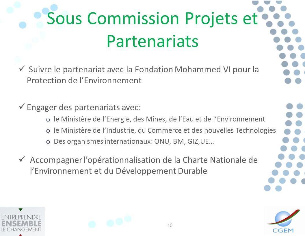 Sous Commission Projets et Partenariats Suivre le partenariat avec la Fondation Mohammed VI pour la Protection de lEnvironnement Engager des partenariats avec: o le Ministère de lEnergie, des Mines, de lEau et de lEnvironnement o le Ministère de lIndustrie, du Commerce et des nouvelles Technologies o Des organismes internationaux: ONU, BM, GIZ,UE… Accompagner lopérationnalisation de la Charte Nationale de lEnvironnement et du Développement Durable 10