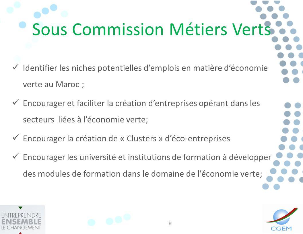 Sous Commission Métiers Verts Identifier les niches potentielles demplois en matière déconomie verte au Maroc ; Encourager et faciliter la création dentreprises opérant dans les secteurs liées à léconomie verte; Encourager la création de « Clusters » déco-entreprises Encourager les université et institutions de formation à développer des modules de formation dans le domaine de léconomie verte; 8