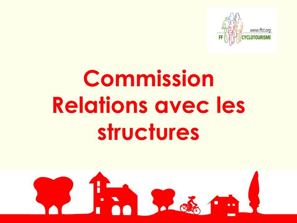 Commission Relations avec les structures MISSIONS Assurer le lien entre les structures et la fédération Apporter une aide aux structures pour le développement du cyclotourisme