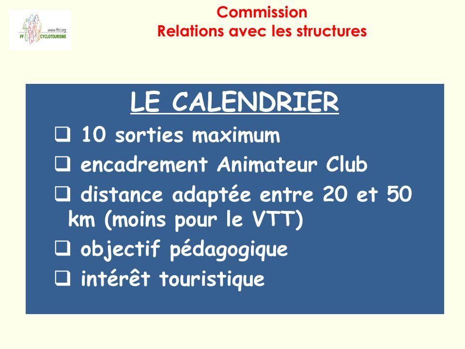 LE CALENDRIER 10 sorties maximum encadrement Animateur Club distance adaptée entre 20 et 50 km (moins pour le VTT) objectif pédagogique intérêt touristique Commission Relations avec les structures