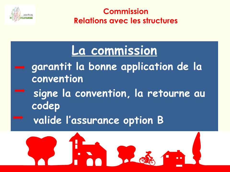 La commission garantit la bonne application de la convention signe la convention, la retourne au codep valide lassurance option B Commission Relations