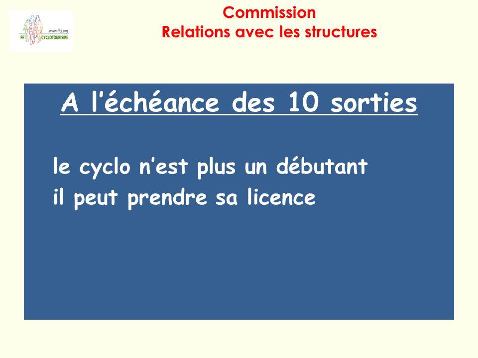 A léchéance des 10 sorties le cyclo nest plus un débutant il peut prendre sa licence Commission Relations avec les structures