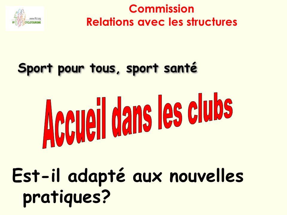 Commission Relations avec les structures Sport pour tous, sport santé Est-il adapté aux nouvelles pratiques?