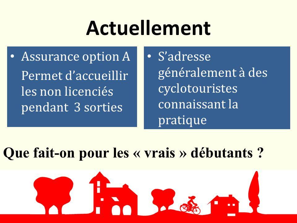Actuellement Assurance option A Permet daccueillir les non licenciés pendant 3 sorties Sadresse généralement à des cyclotouristes connaissant la pratique Que fait-on pour les « vrais » débutants ?