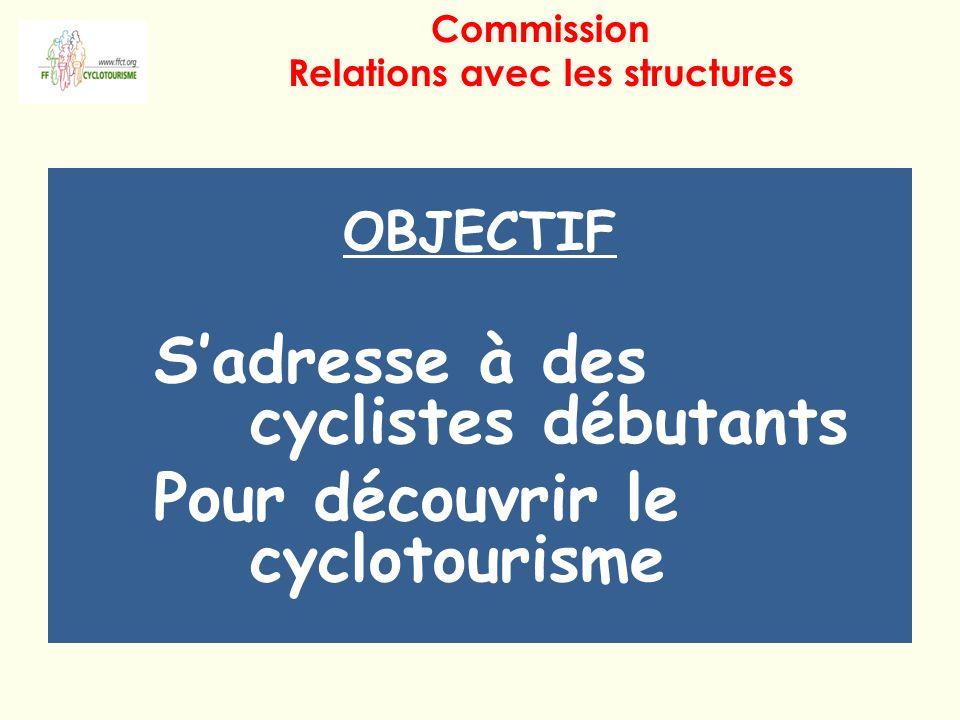 OBJECTIF Sadresse à des cyclistes débutants Pour découvrir le cyclotourisme Commission Relations avec les structures