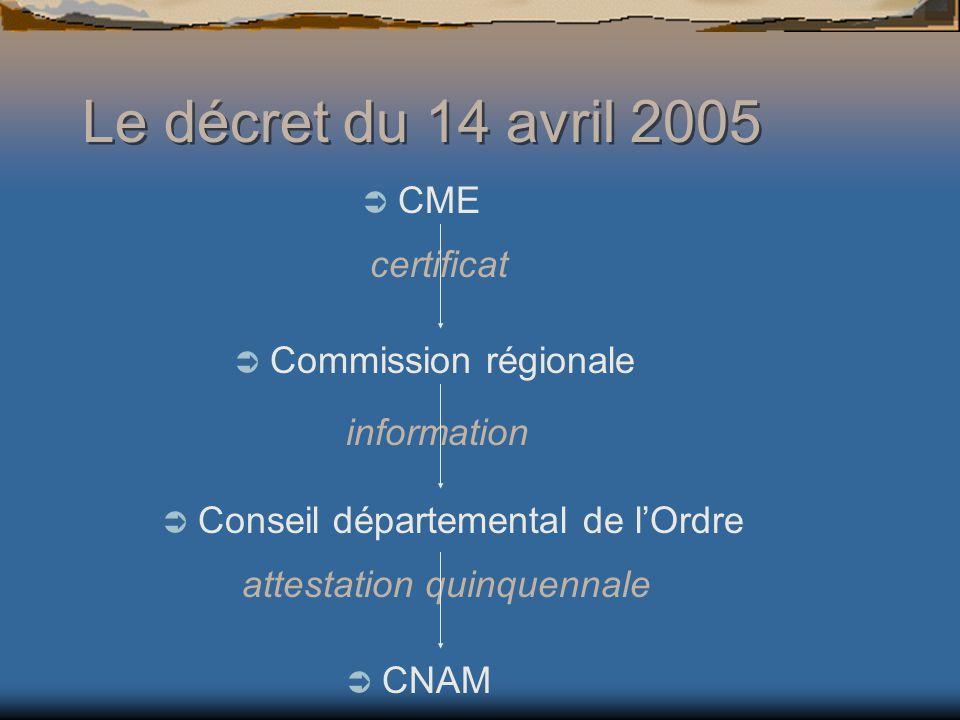 attestation quinquennale Le décret du 14 avril 2005 CME certificat information CNAM Commission régionale Conseil départemental de lOrdre