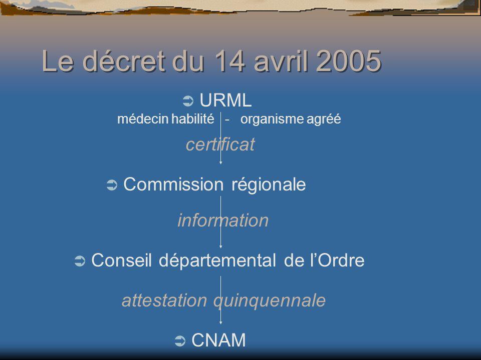 Le décret du 14 avril 2005 URML certificat information CNAM Commission régionale Conseil départemental de lOrdre attestation quinquennale médecin habilité - organisme agréé