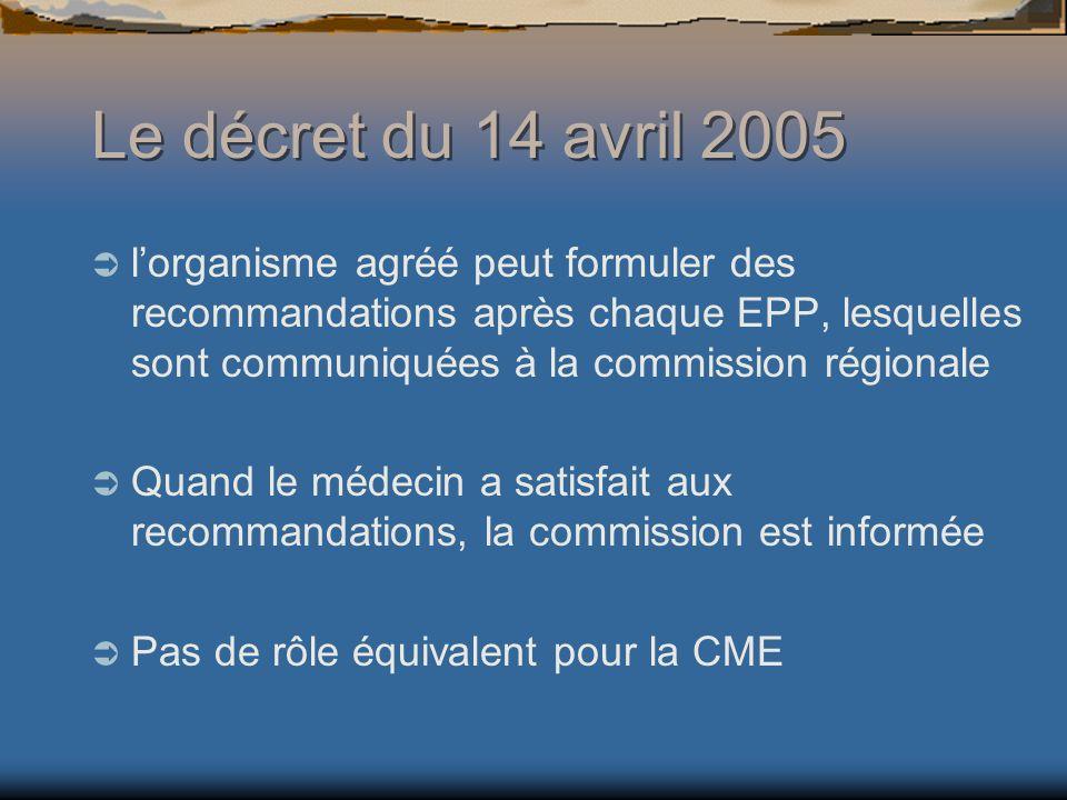 lorganisme agréé peut formuler des recommandations après chaque EPP, lesquelles sont communiquées à la commission régionale Quand le médecin a satisfait aux recommandations, la commission est informée Pas de rôle équivalent pour la CME Le décret du 14 avril 2005