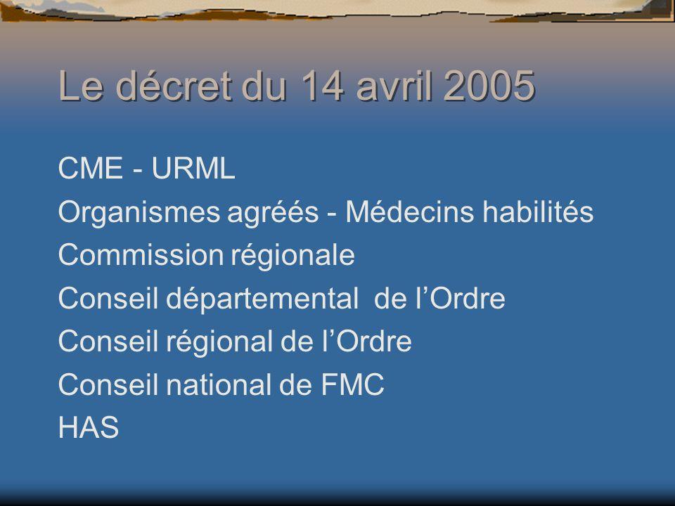 CME - URML Organismes agréés - Médecins habilités Commission régionale Conseil départemental de lOrdre Conseil régional de lOrdre Conseil national de FMC HAS Le décret du 14 avril 2005