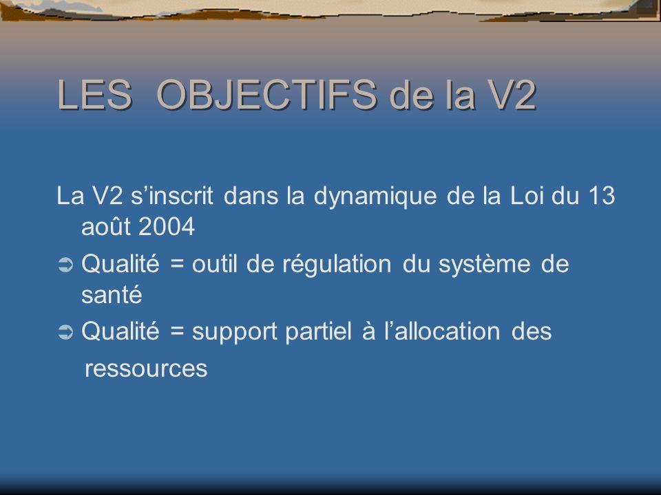 La V2 sinscrit dans la dynamique de la Loi du 13 août 2004 Qualité = outil de régulation du système de santé Qualité = support partiel à lallocation des ressources LES OBJECTIFS de la V2