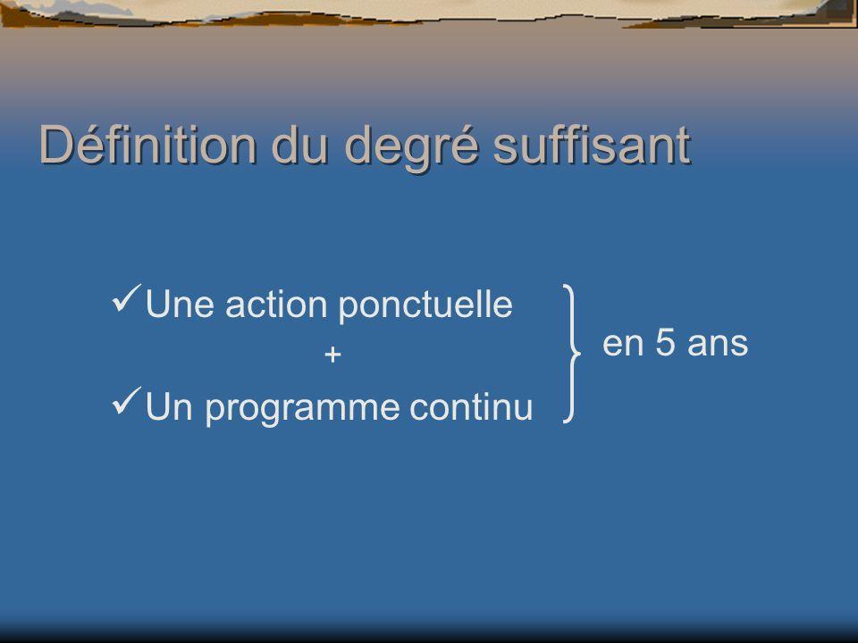 Définition du degré suffisant Une action ponctuelle + Un programme continu en 5 ans