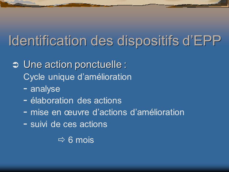 Une action ponctuelle : Cycle unique damélioration - analyse - élaboration des actions - mise en œuvre dactions damélioration - suivi de ces actions 6 mois Identification des dispositifs dEPP