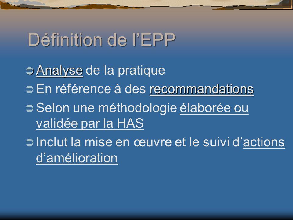 Définition de lEPP Analyse Analyse de la pratique recommandations En référence à des recommandations Selon une méthodologie élaborée ou validée par la HAS Inclut la mise en œuvre et le suivi dactions damélioration