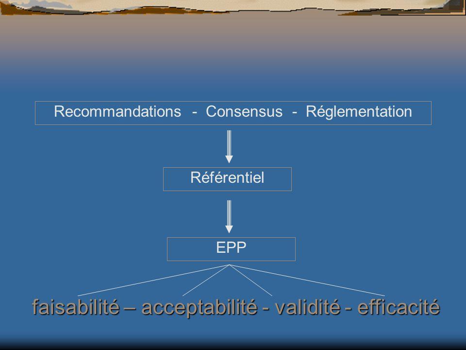 Recommandations - Consensus - Réglementation Référentiel EPP faisabilité – acceptabilité - validité - efficacité