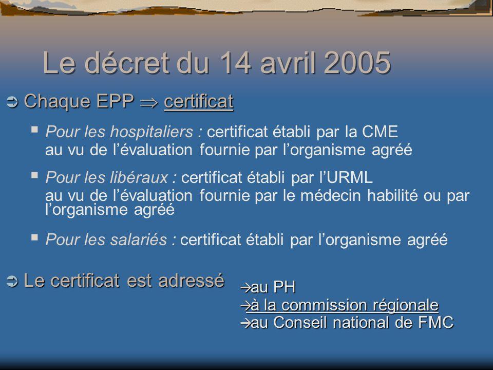 Chaque EPP certificat Chaque EPP certificat Pour les hospitaliers : certificat établi par la CME au vu de lévaluation fournie par lorganisme agréé Pour les libéraux : certificat établi par lURML au vu de lévaluation fournie par le médecin habilité ou par lorganisme agréé Pour les salariés : certificat établi par lorganisme agréé Le certificat est adressé Le certificat est adressé Le décret du 14 avril 2005 au PH au PH à la commission régionale à la commission régionale au Conseil national de FMC au Conseil national de FMC