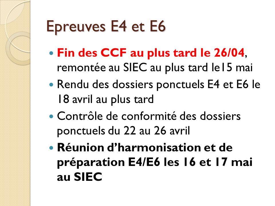 Epreuves E4 et E6 Fin des CCF au plus tard le 26/04, remontée au SIEC au plus tard le15 mai Rendu des dossiers ponctuels E4 et E6 le 18 avril au plus
